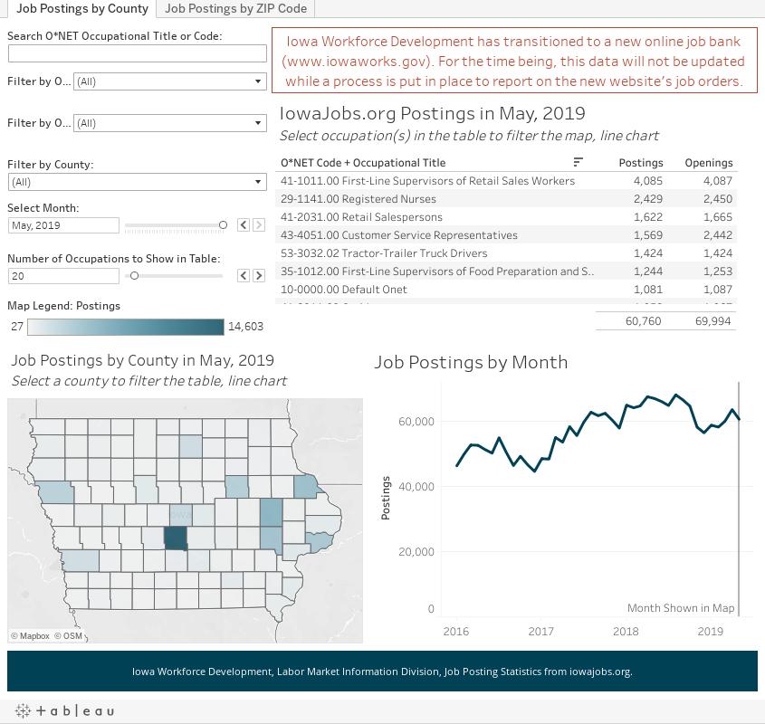 Job Posting Statistics | iowaworkforcedevelopment gov - www