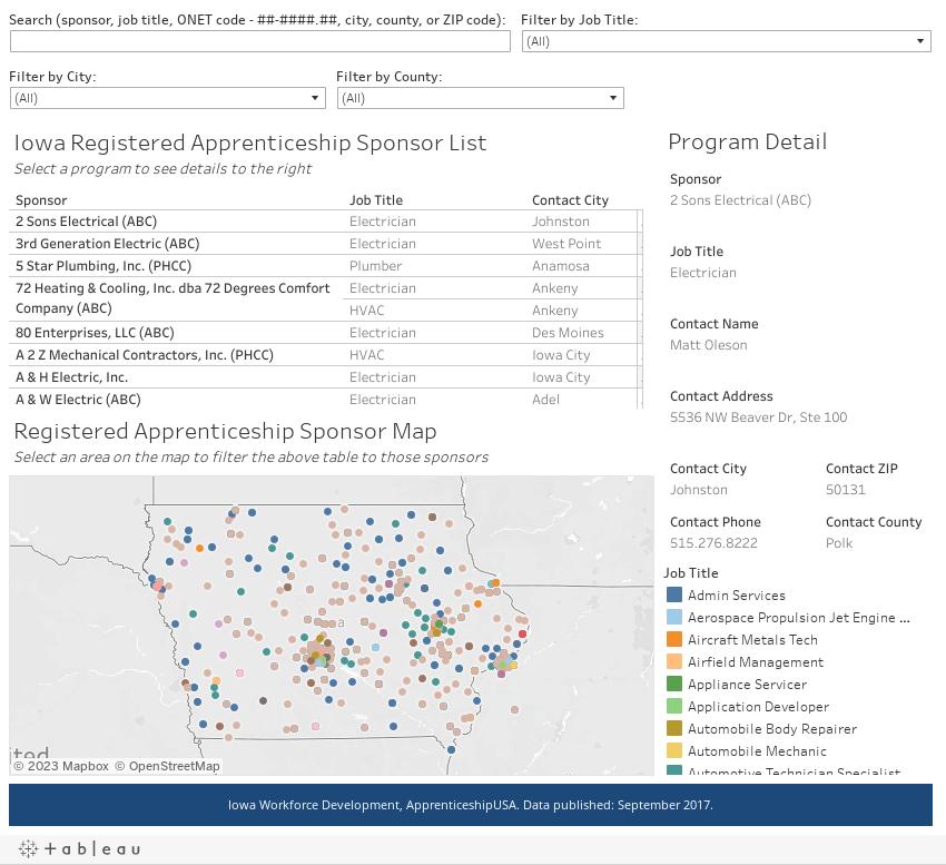 Registered Apprenticeship Iowaworkforcedevelopmentgov Www - National standards of apprenticeship for us map