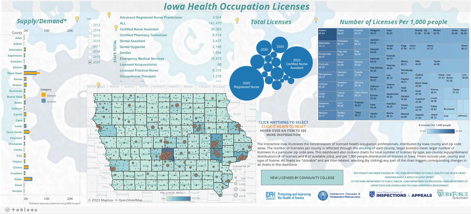 Iowa Registered Apprenticeship Sponsors and Employment Demand