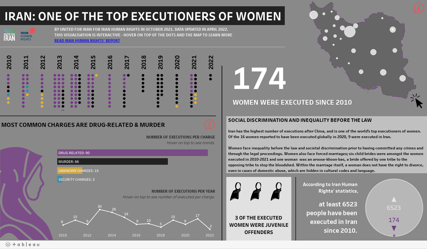 Death Penalty for Women in Iran (mobile optimized)