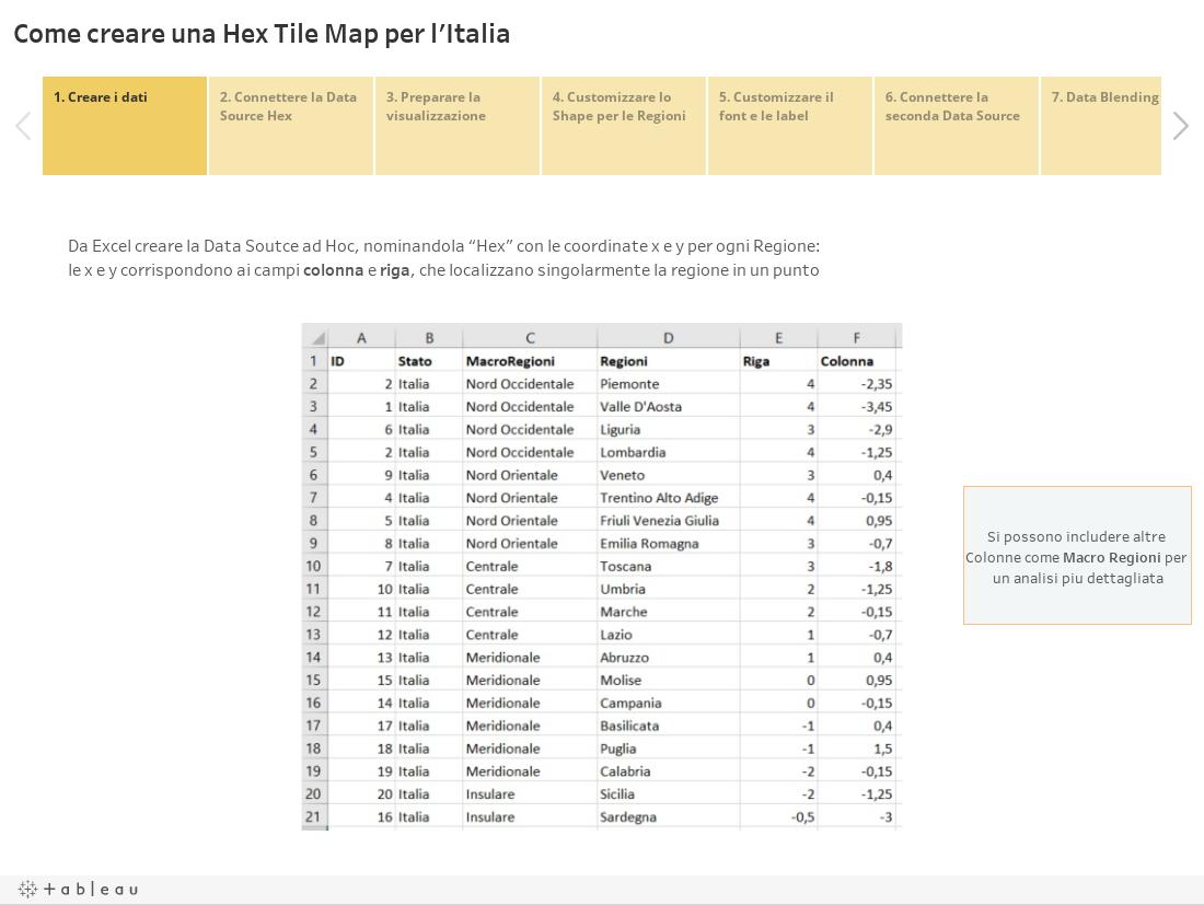 Tile Map Tableau anche per l'Italia