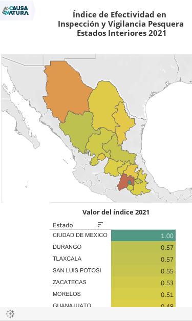 Mapa indice  exteriores