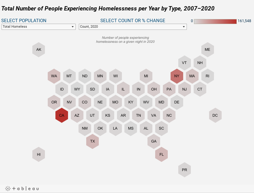 Total Number of People Experiencing Homelessness per Year by Type, 2007–2020