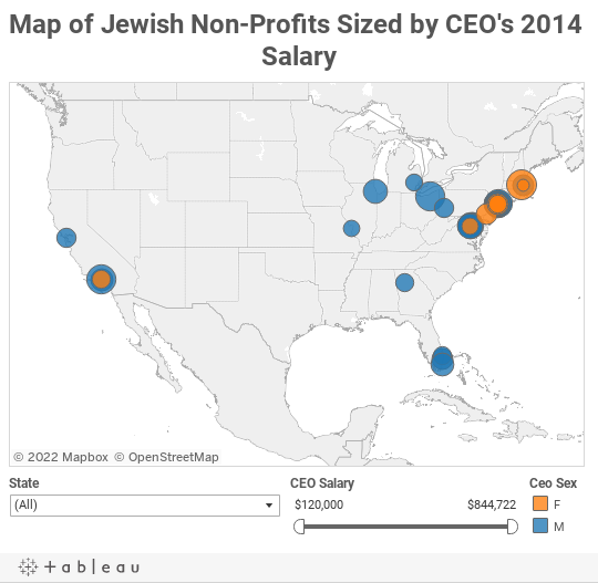 Map of Jewish Non-Profits Sized by CEO's 2014 Salary