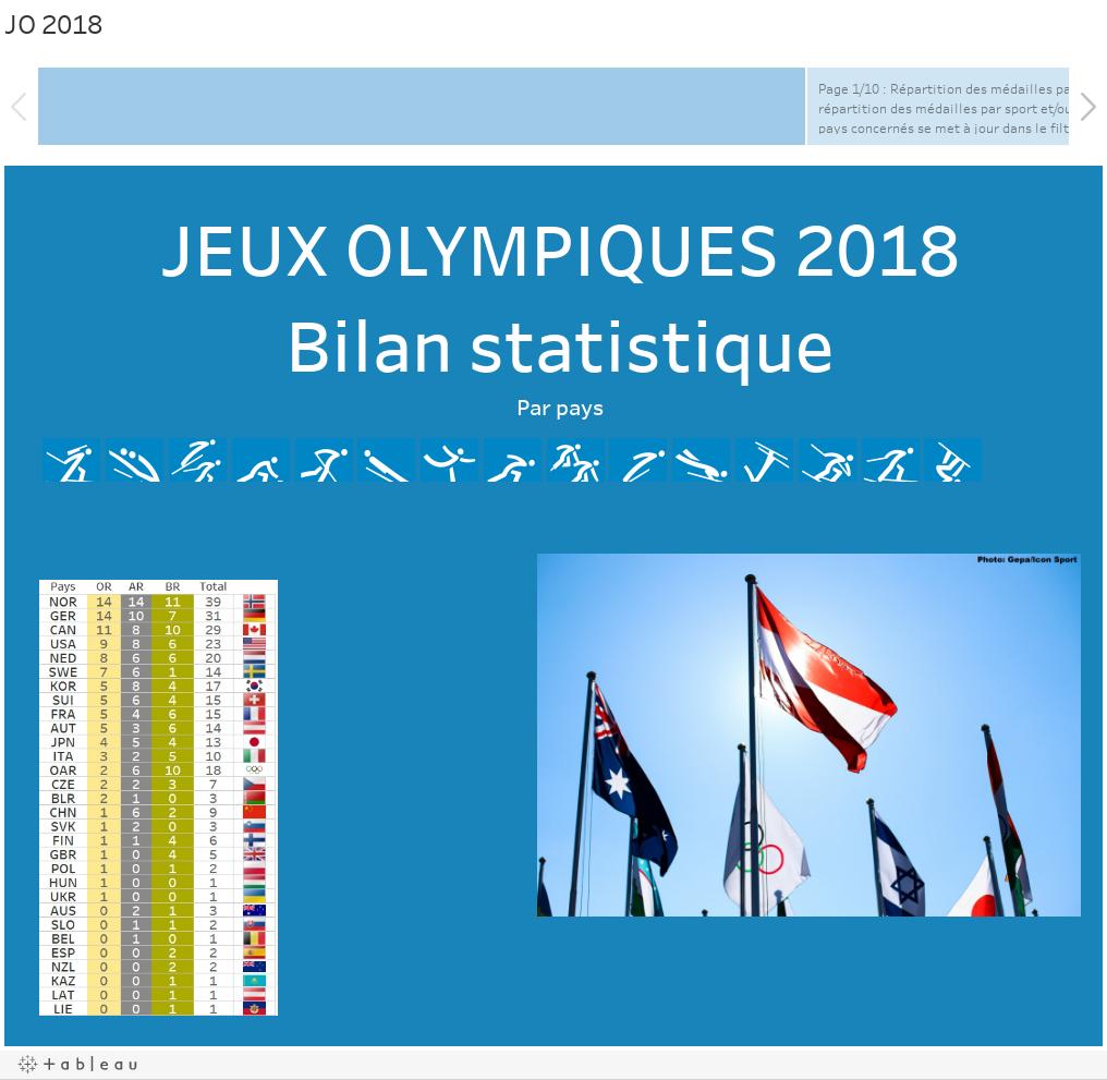 JO 2018
