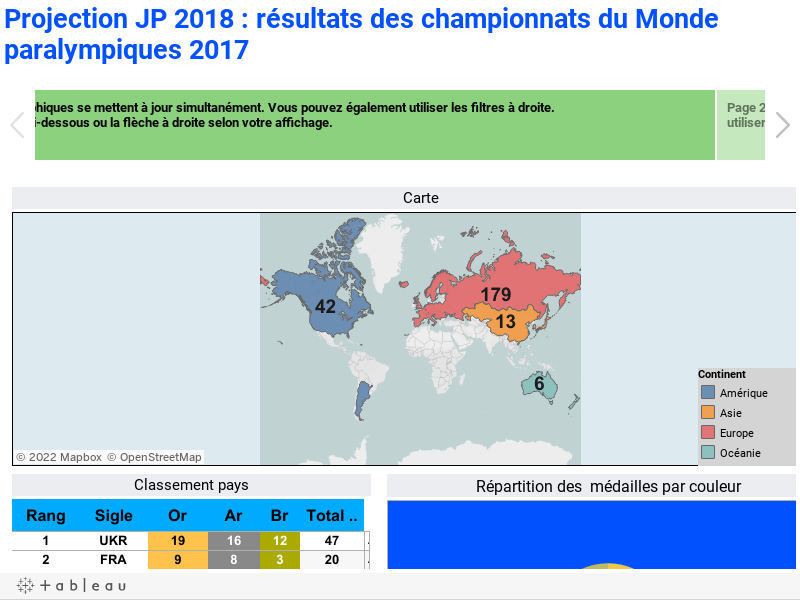 Projection JP 2018 : résultats des championnats du Monde paralympiques 2017