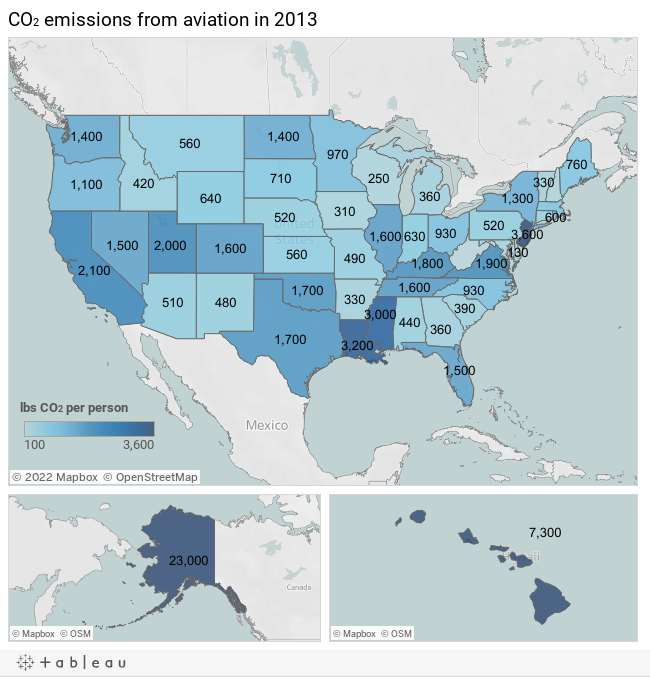 lbs CO2 per person