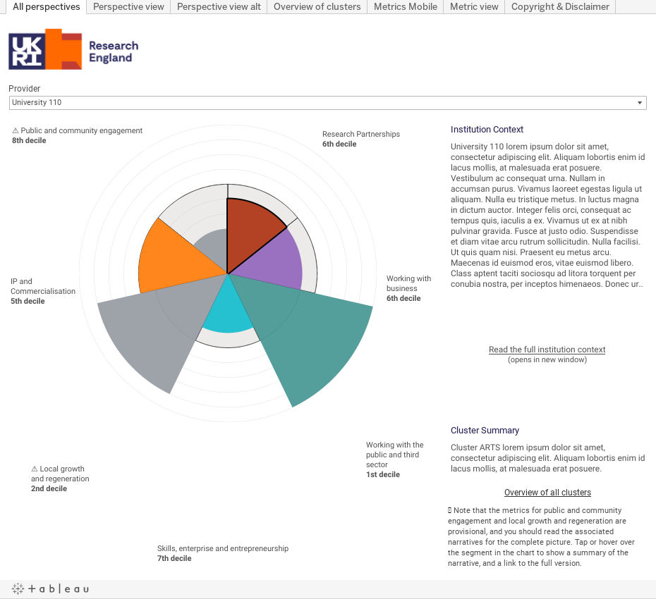Interactive dashboard - enable JavaScript to use.