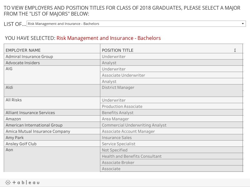 UGA Career Center
