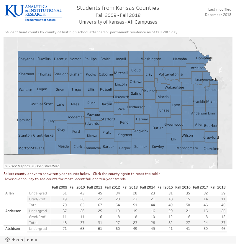 KU Students from Kansas Counties