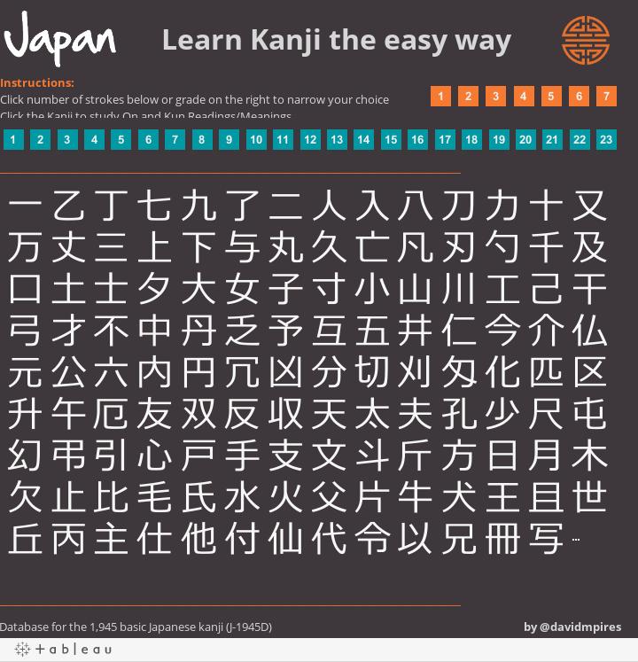 Workbook: Kanji Learner