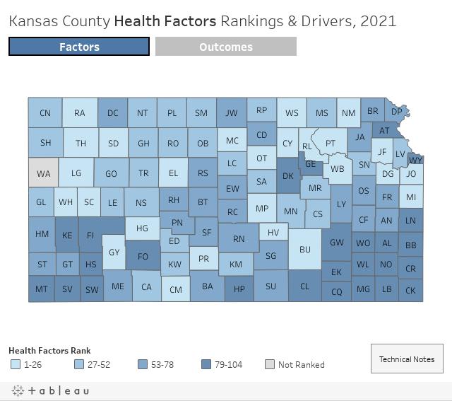 Kansas County Health Factors Rankings & Drivers, 2021