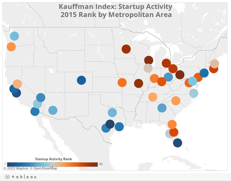 Startup Activity - 2015 Rank
