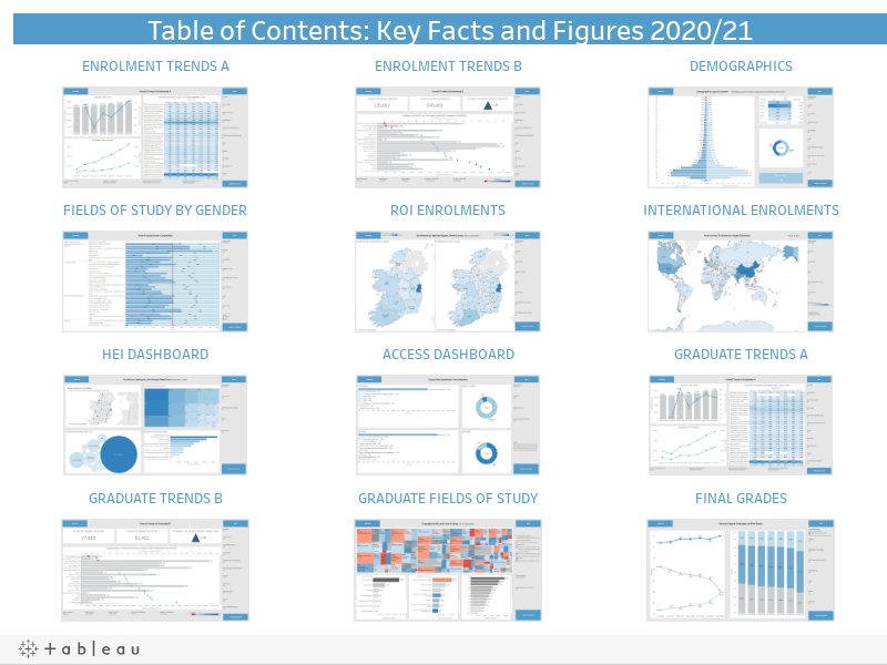 Table of Contents: Key Facts and Figures 2020/21