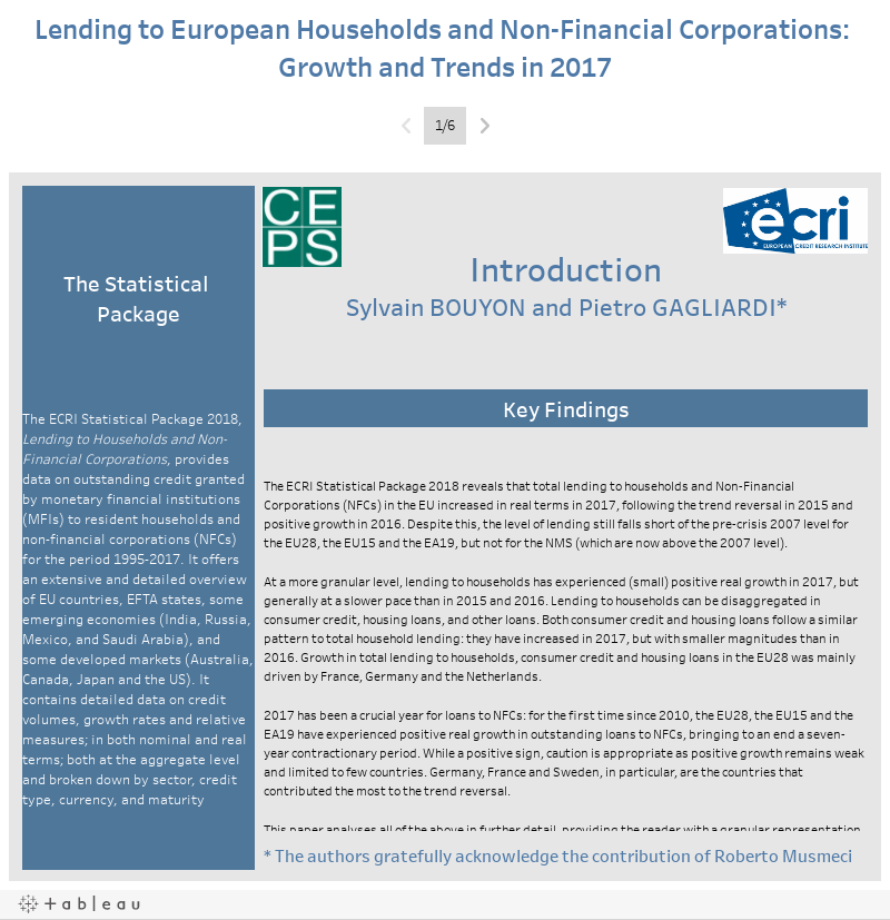 Lending to European Households and Non-Financial Corporations: Growth and Trends in 2017