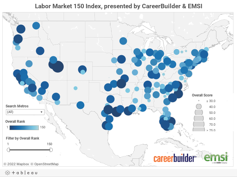 Labor Market 150 Index & EMSI