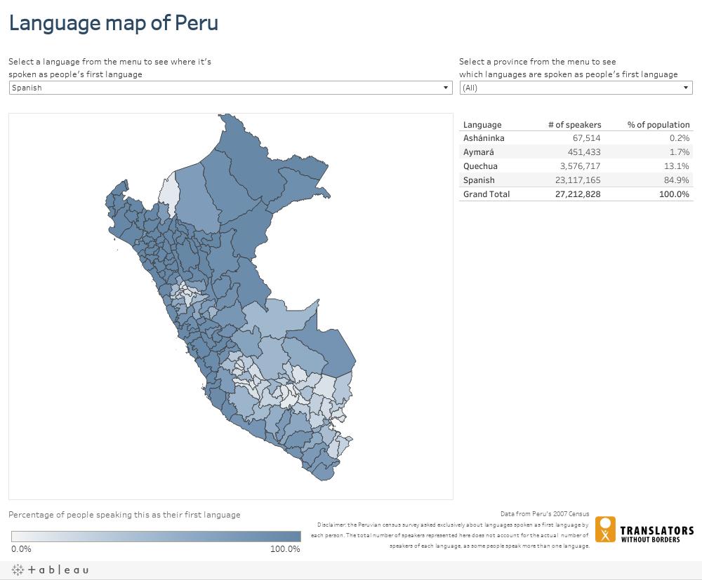 Language map of Peru