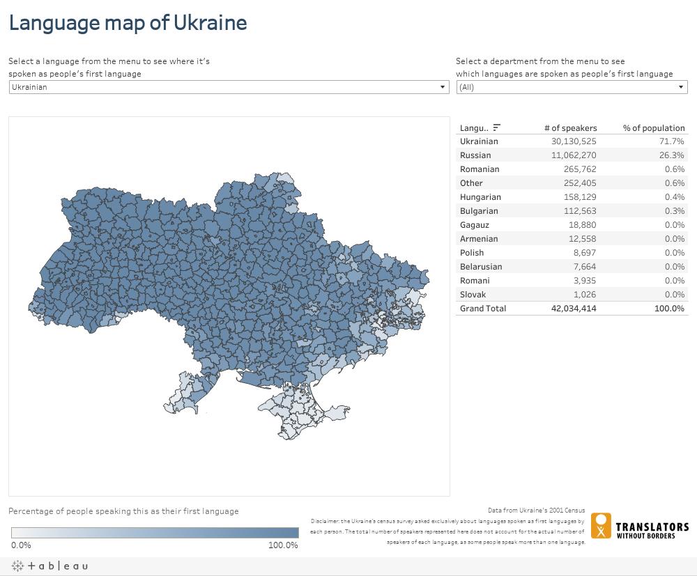 Language map of Ukraine