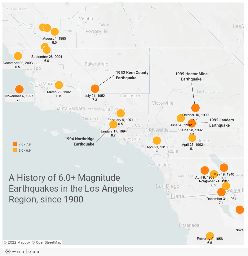 Los Angeles Area Quakes