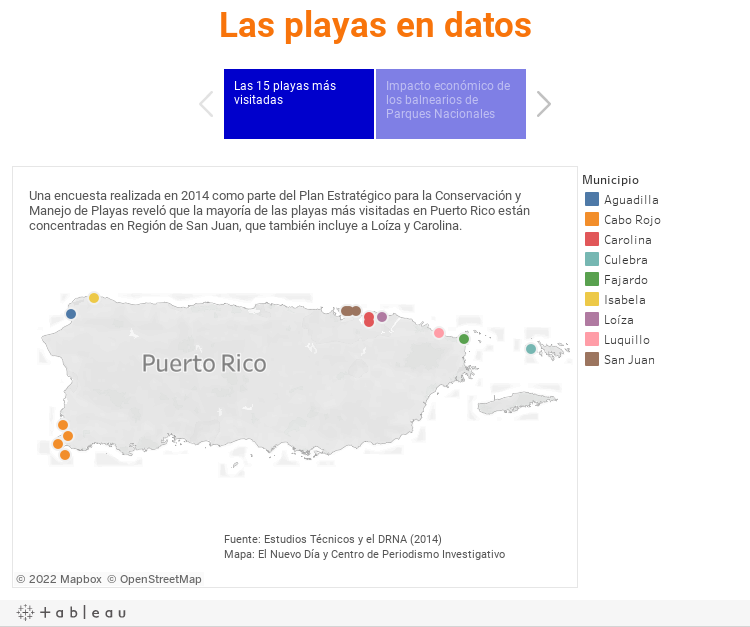 Las playas en datos