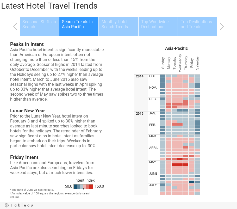 Sojern 2015 hotel travel insights the state of hotel for Hotel search