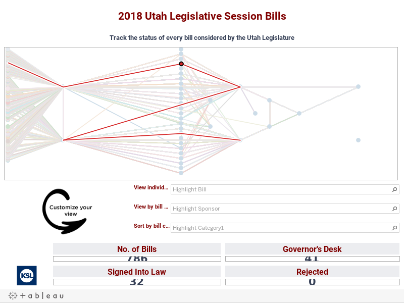 2018 Bills (Mobile)
