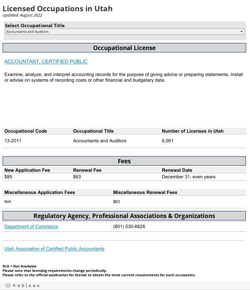 Licensed Occupations in UtahUpdated: November 2017