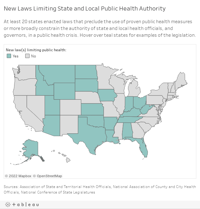 New Laws Limiting State and Local Public Health Authority