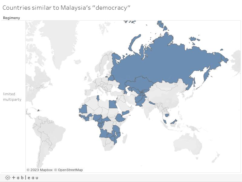 Countries similar to Malaysia