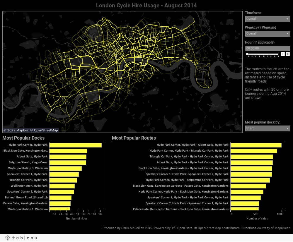 London Cycle Hire Usage - August 2014