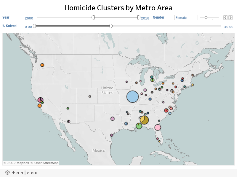 Homicide Clusters by Metro Area