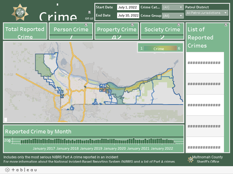 NIBRS Crime Dashboard