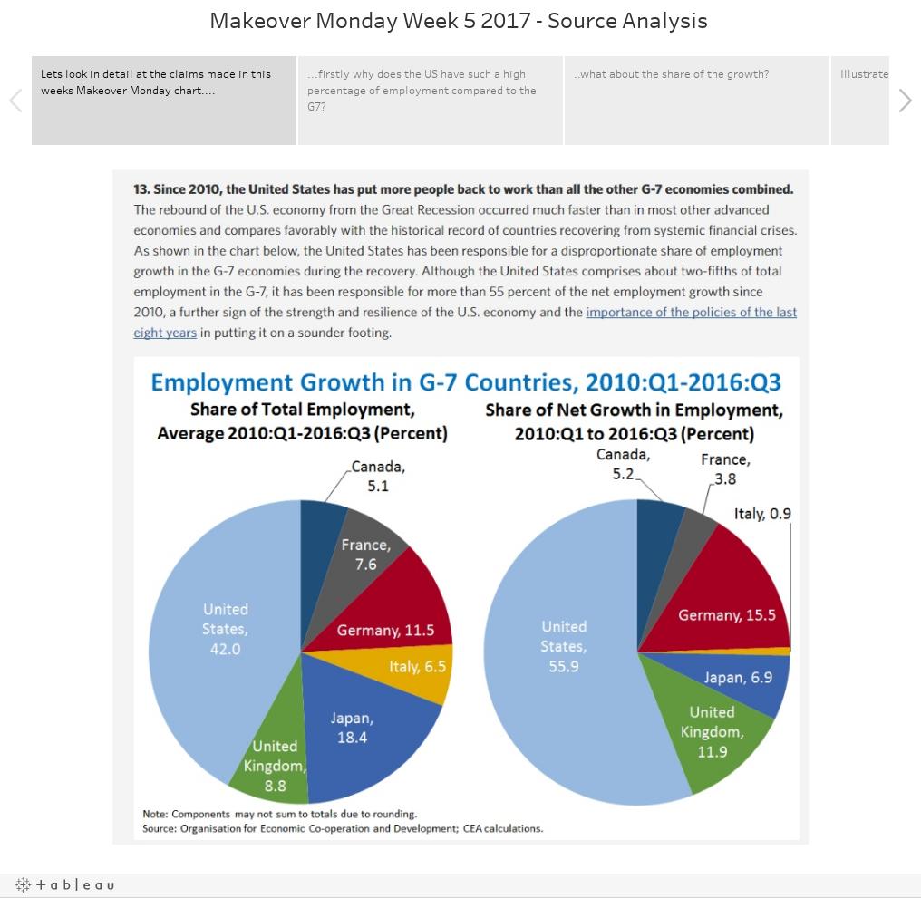 https://public.tableau.com/static/images/MM/MMWeek52016/Story/1.png