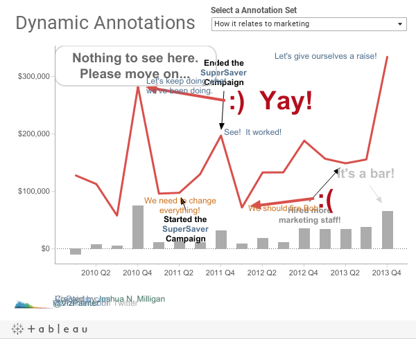 Dynamic Annotations