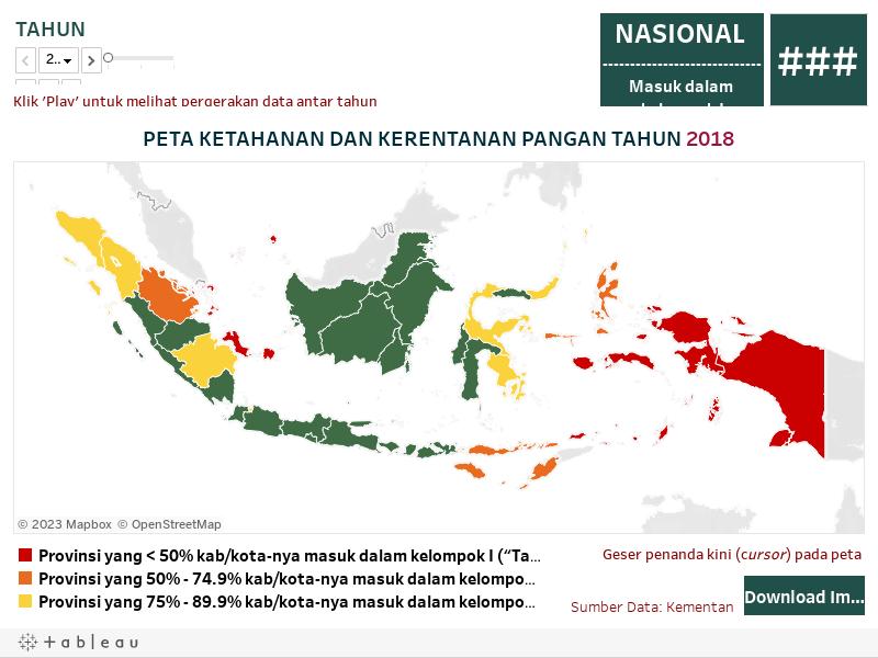 DB MAP KEPANG PROV ANTAR TAHUN