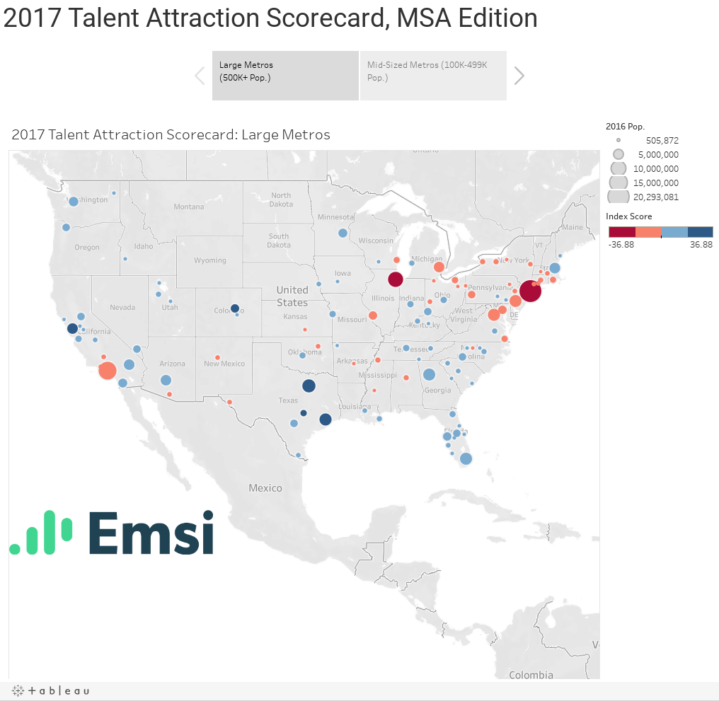2017 Talent Attraction Scorecard, MSA Edition