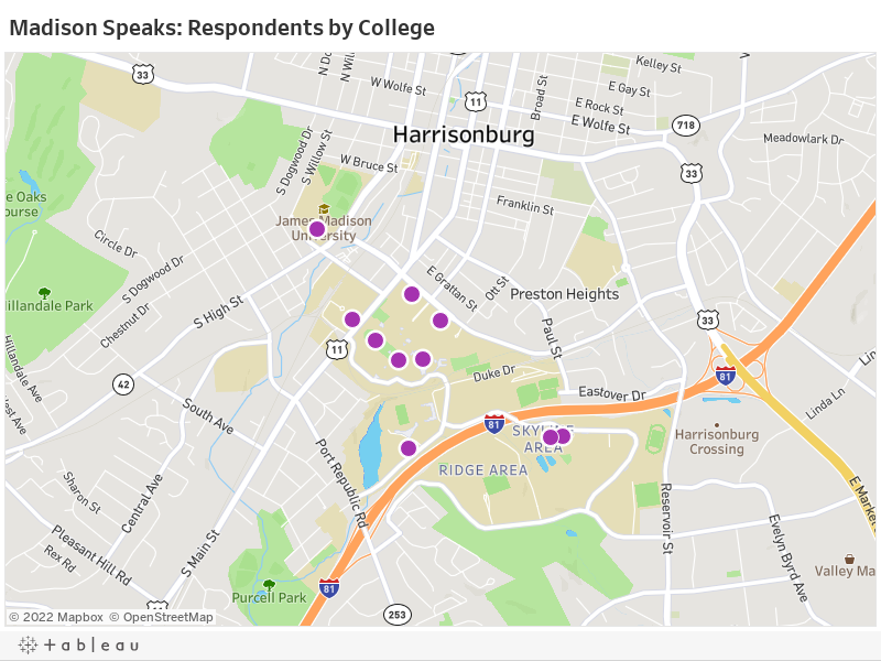 Madison Speaks: Respondents by College