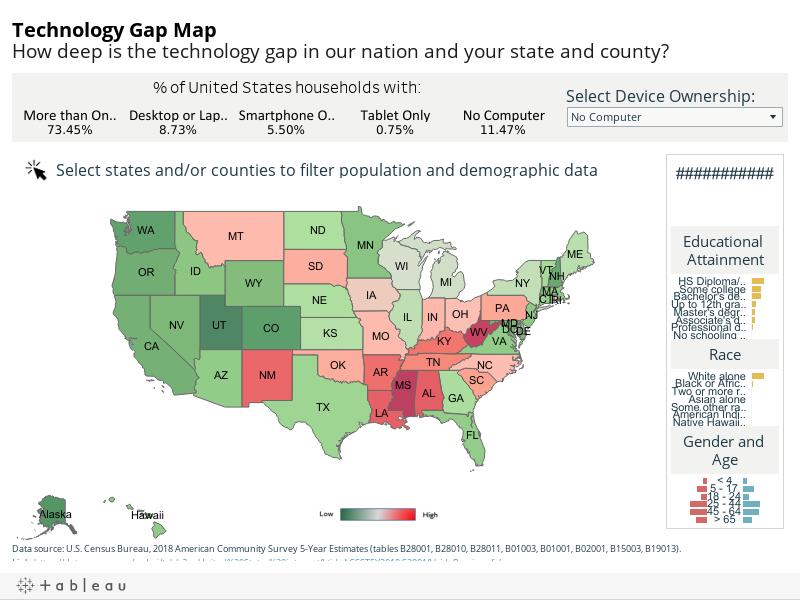 Technology Gap Map