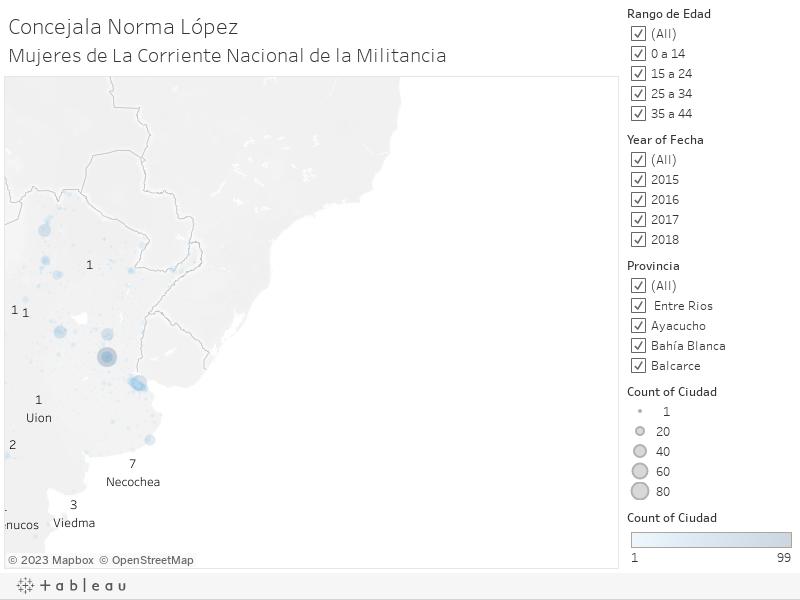 Concejala Norma López Mujeres de La Corriente Nacional de la Militancia