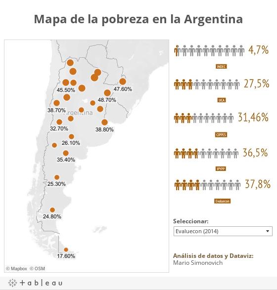 Mapa de la pobreza en la Argentina