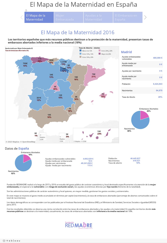El Mapa de la Maternidad en España