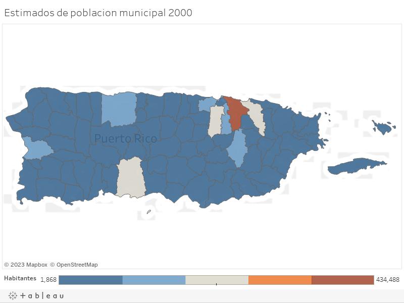 Estimados de poblacion municipal 2000
