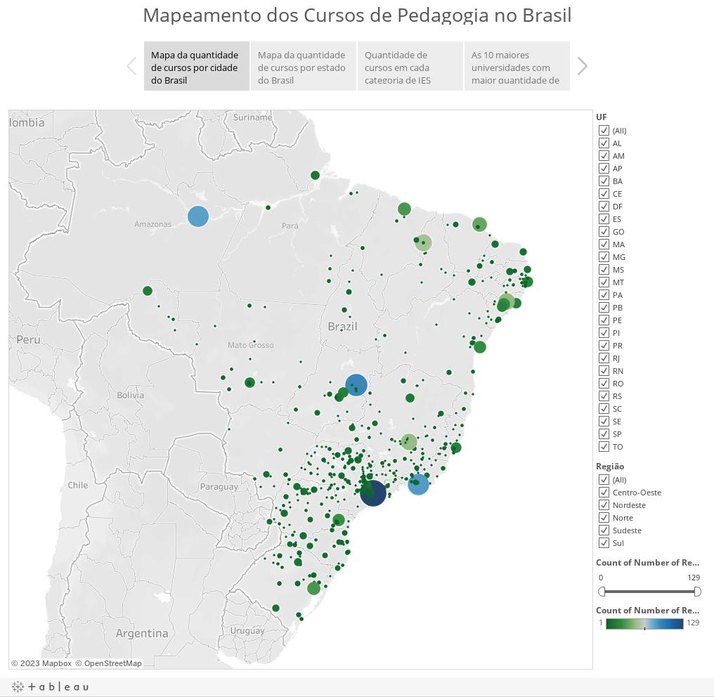 Mapeamento dos Cursos de Pedagogia no Brasil