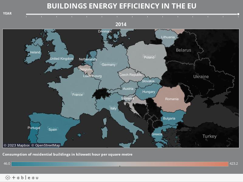 BUILDINGS ENERGY EFFICIENCY IN THE EU