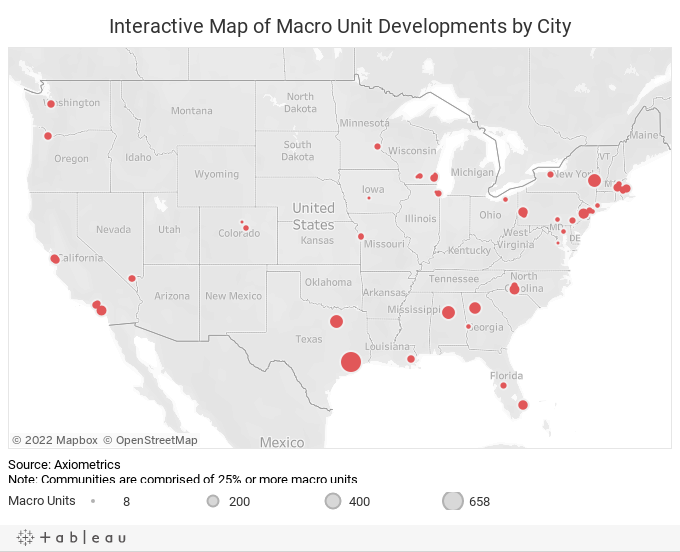 Map of Macro Unit Developments