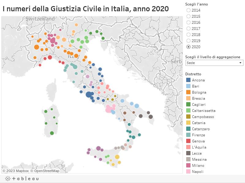 I numeri della Giustizia Civile in Italia