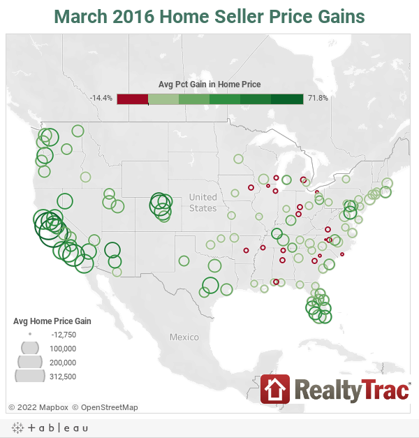 March 2016 Home Seller Price Gains