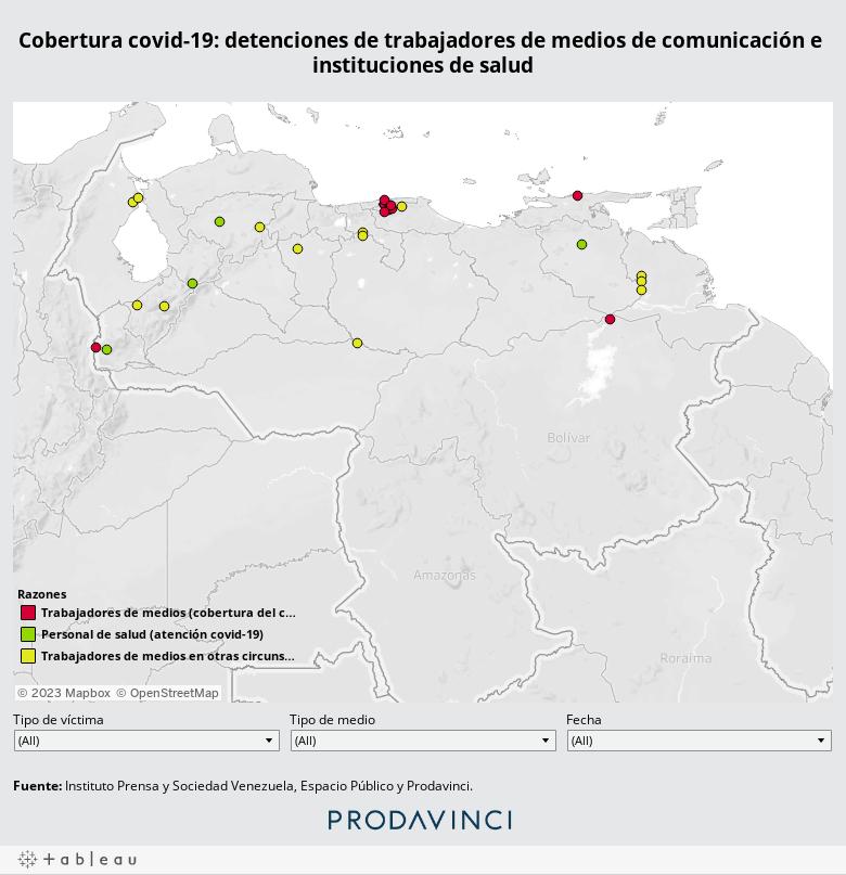 Resultado de imagen para Mariengracia Chirinos Cubrir la pandemia: arrestos de periodistas y personal sanitario en Venezuela