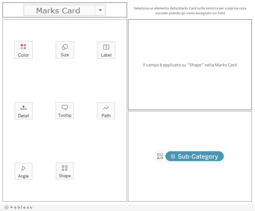 Icone e indicazioni visive in Tableau Desktop