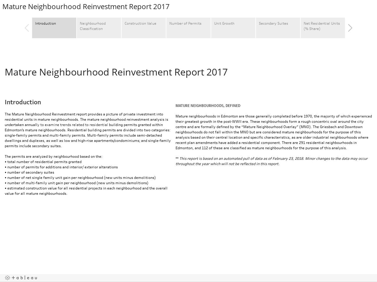 Mature Neighbourhood Reinvestment Report 2017